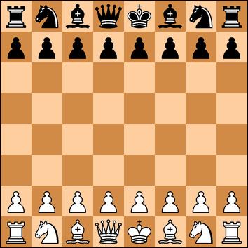 pozycja początkowa w szachach